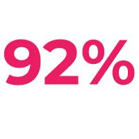92 procent